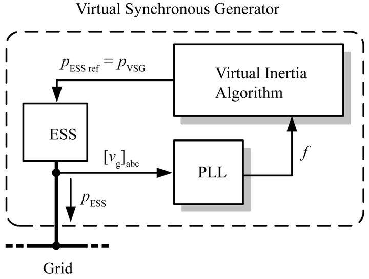 diesel generator block diagram  u2013 the wiring diagram