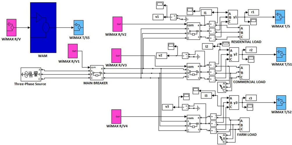 latching relay with reset latching wiring diagram free