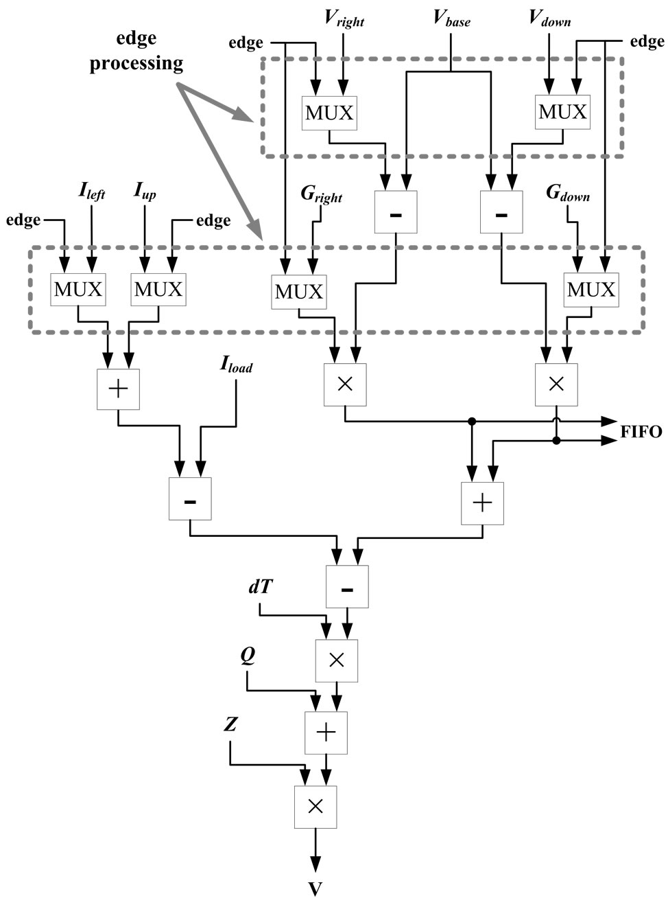 a parallel circuit simulator for iterative power grids