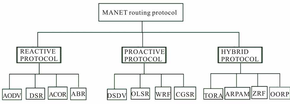 secure routing thesis How to write an college application letter phd thesis in secure routing in manet buy a written paper dissertation en economie methode.