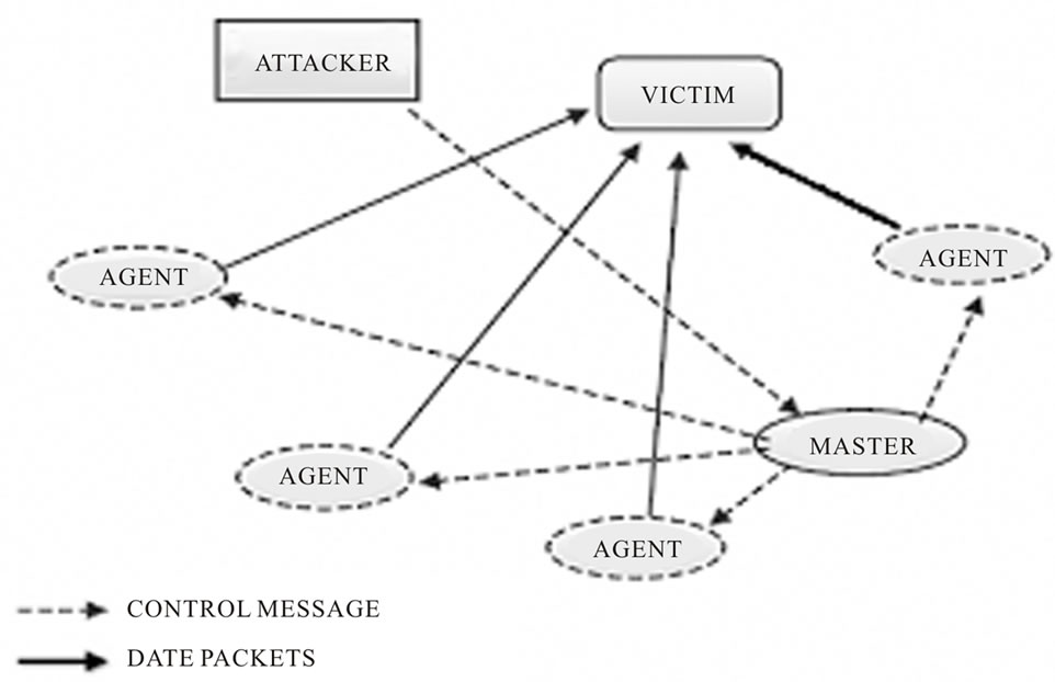 security ad hoc networks thesis Expert support to implement network security thesiswe aim to provide effective network security thesis topicsjournal support for network security thesis.
