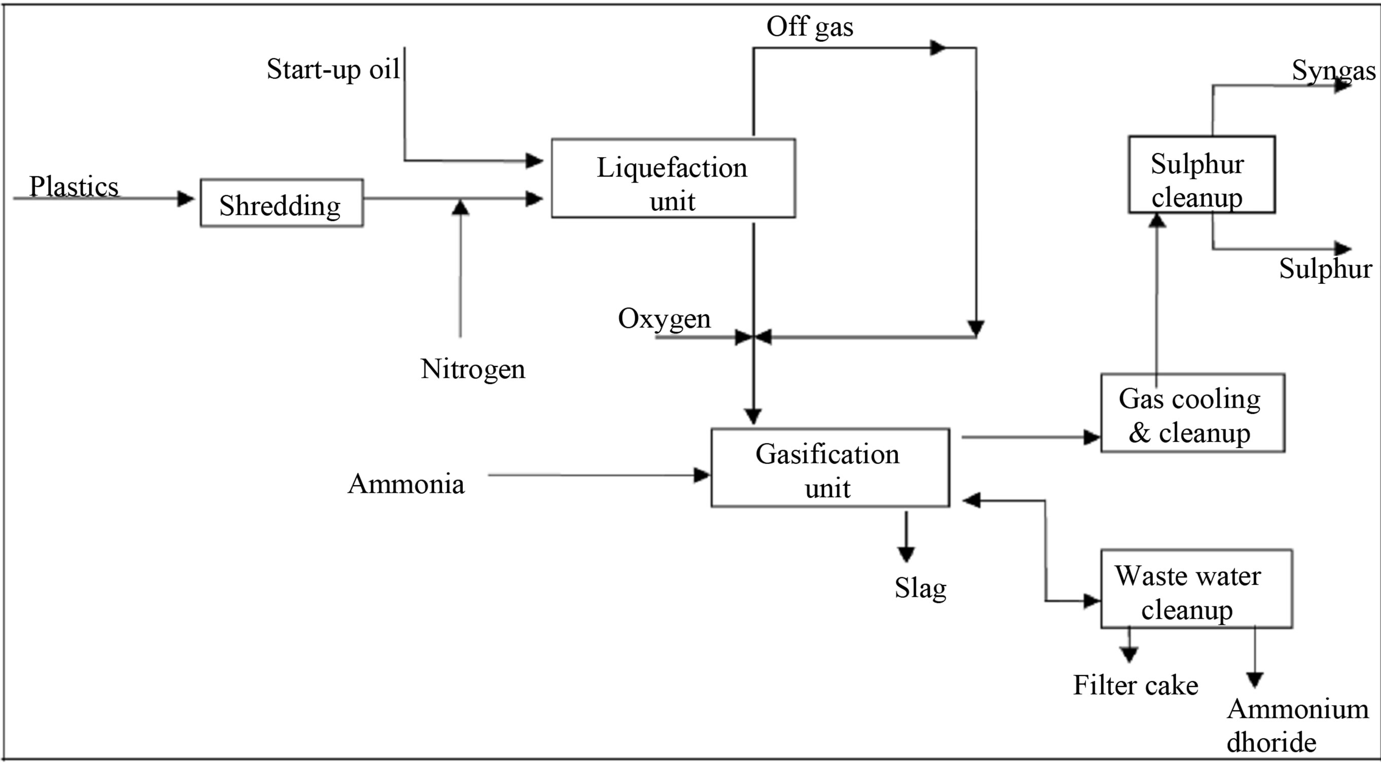 fios tv wiring diagram wiring diagram