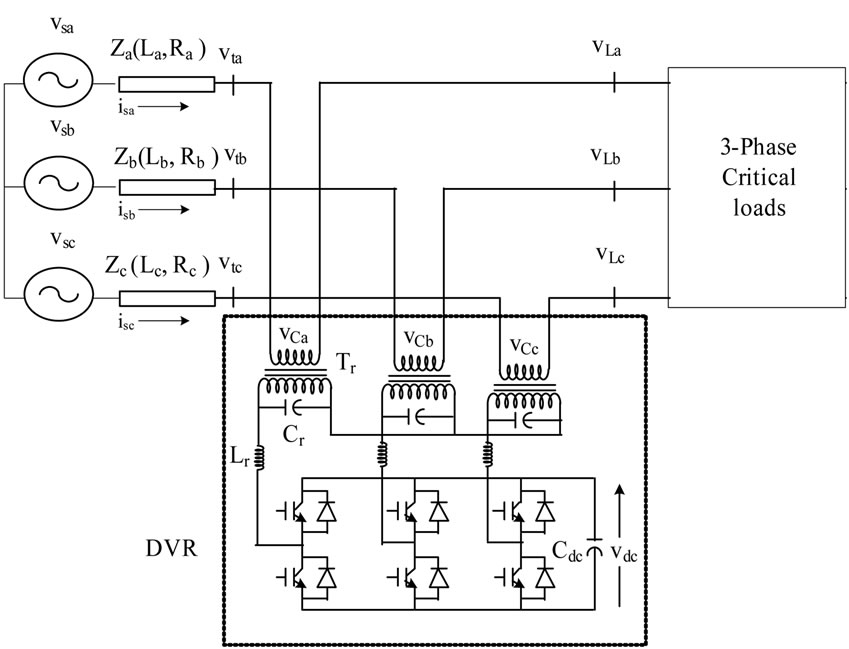 New Control Algorithm For Capacitor Supported Dynamic