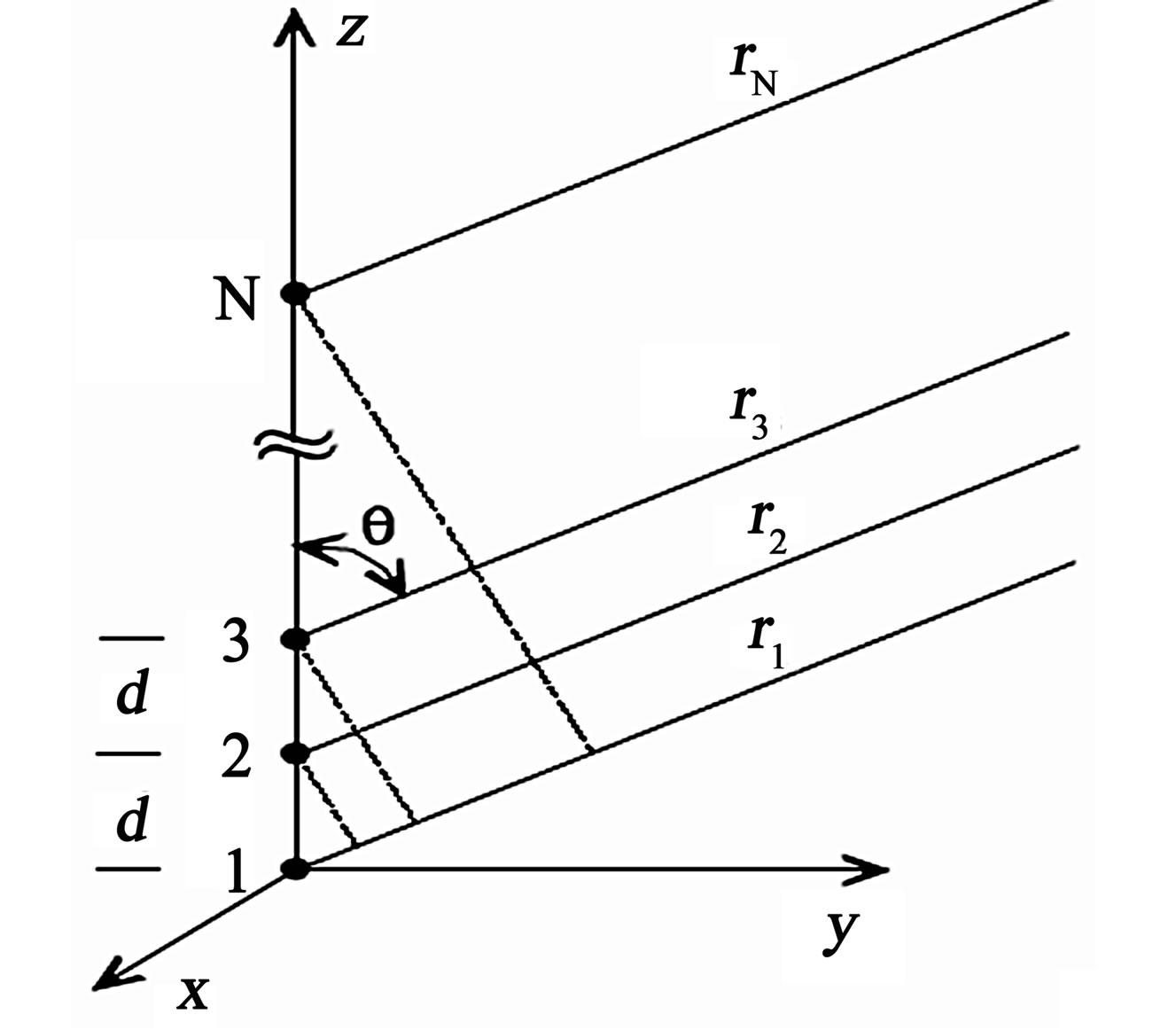 Comparison of Circular Sector and Rectangular Patch Antenna Arrays