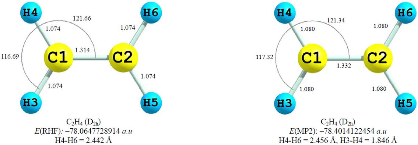 Figure 1   C2h4 Molecular Geometry