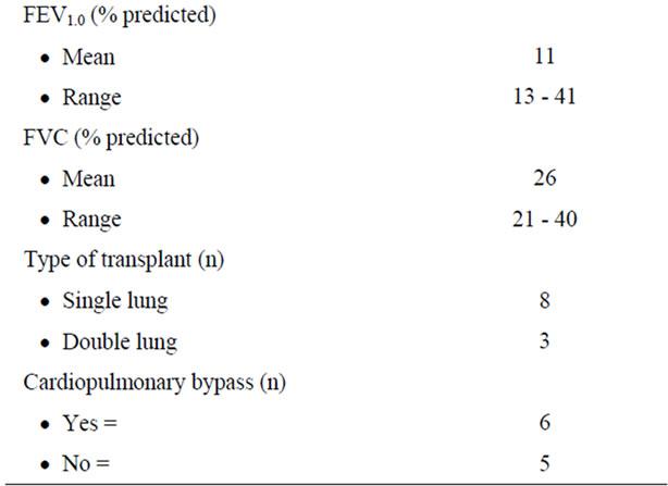 Tham Tromethamine Related Keywords - Tham Tromethamine