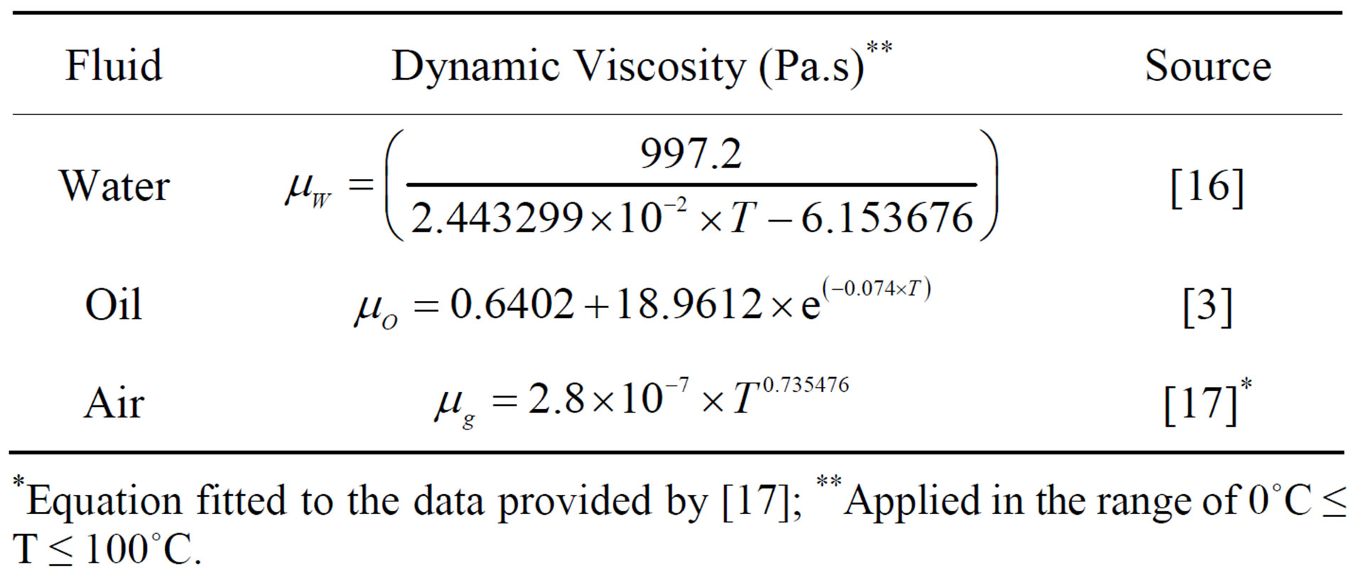 """fluid viscosity Rheology rheology is the science of the flow and deforma- tion of matter (liquid or """"soft"""" solid) under the ef-fect of an applied force deformation → change of the shape and the size of a body due to applied forces (external forces and."""