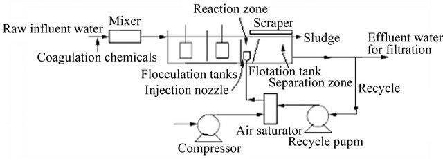 Of kurita water pdf handbook treatment