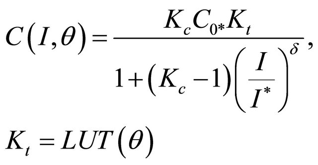mathematical model and experiment of temperature effect on