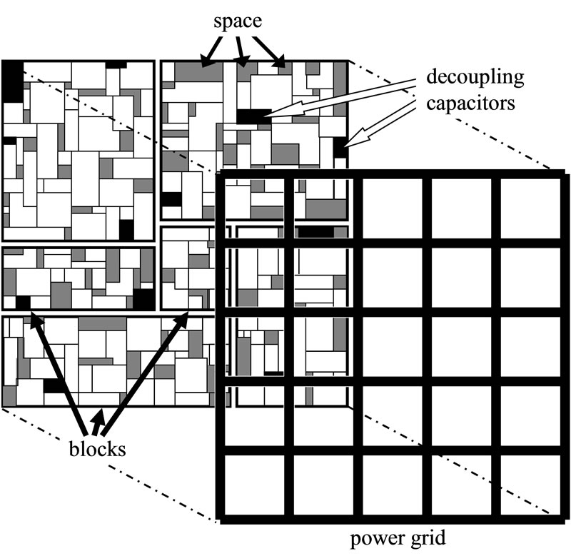 a power grid optimization algorithm by direct observation of manufacturing cost reduction
