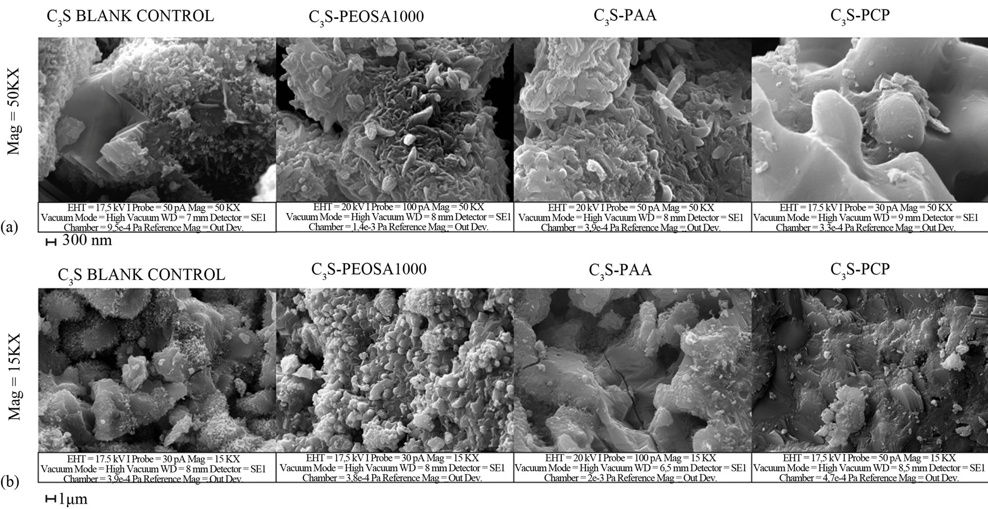 Cement C3a C4af And Hydration In : Influence of comb polymer structure on c s phase hydration