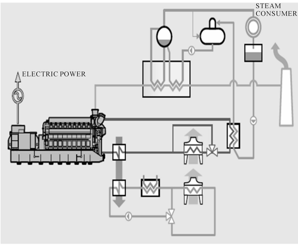 turbine engine fuel system diagram html