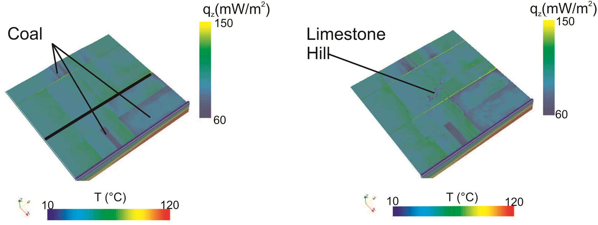 Relative importance of different physical processes on upper crustal ...