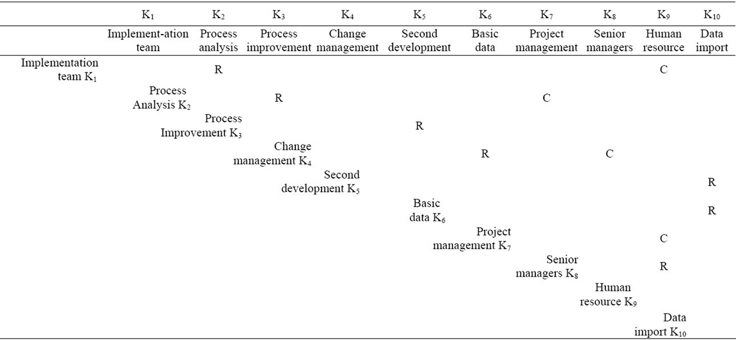 project risk management fluidity in Very different approaches to risk management are taken in different fields practical project risk management: the atom methodology management concepts.