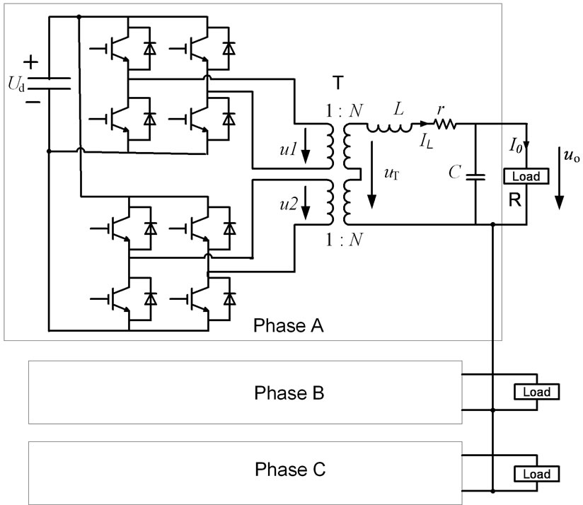 research on a new control strategy of three phase inverter