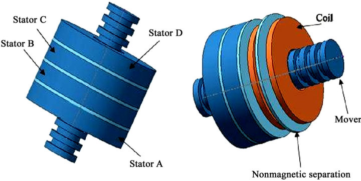 Finite element methods applied to the tubular linear for Linear induction motor design