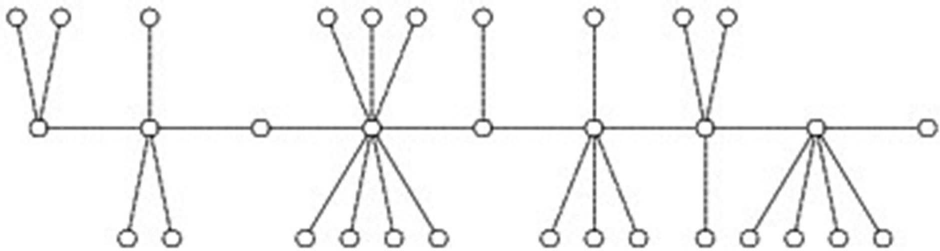 Characterization and construction of permutation graphs a caterpillar with 25 pendant vertices aloadofball Images