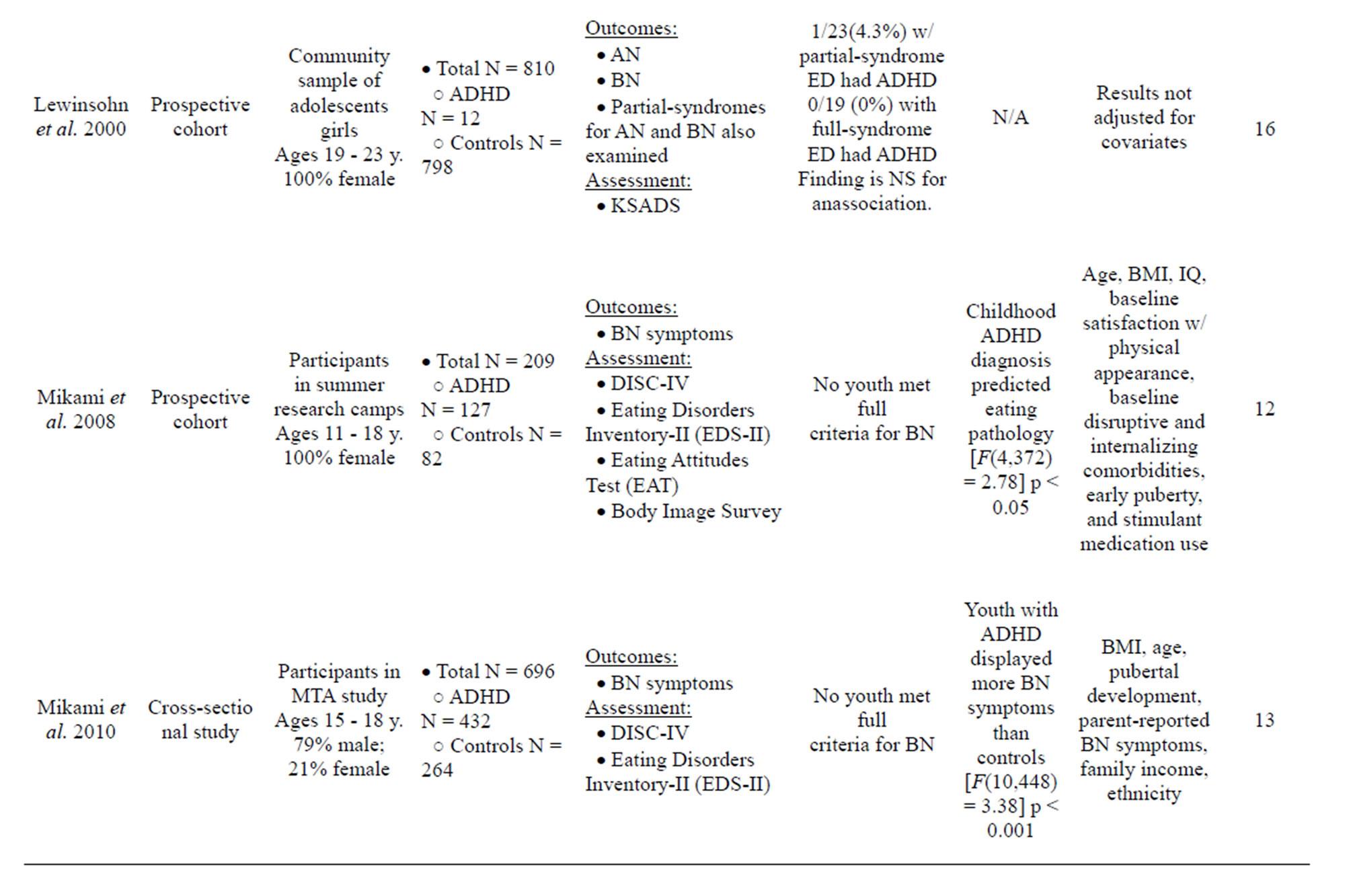 Theology essays topics list