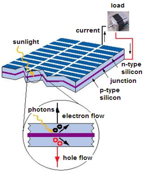 thesis photovoltaic system