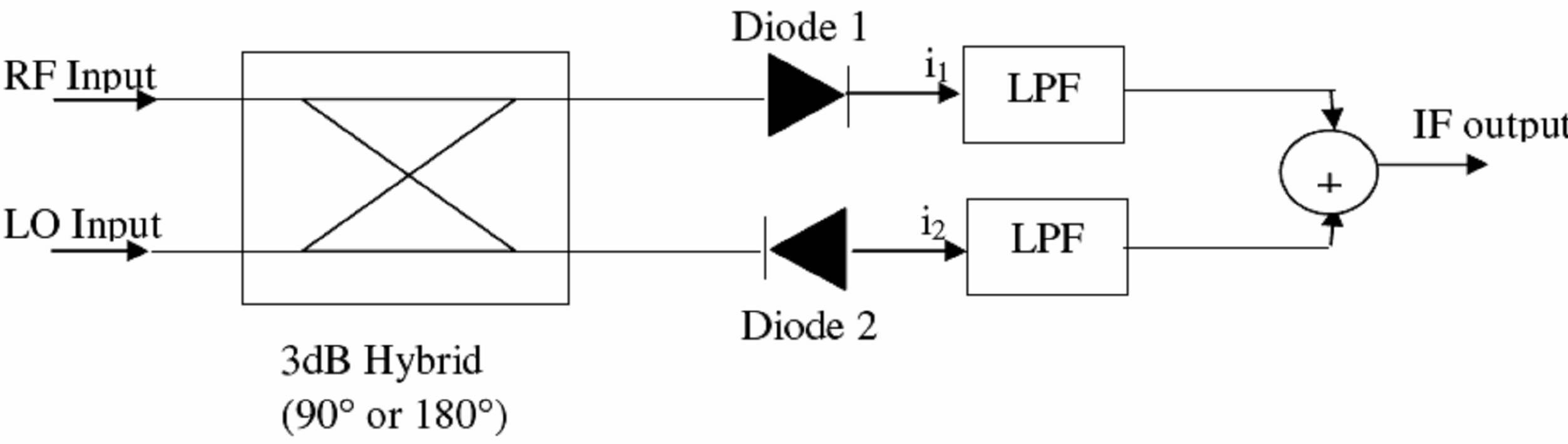 Single Balanced Mixer Circuit