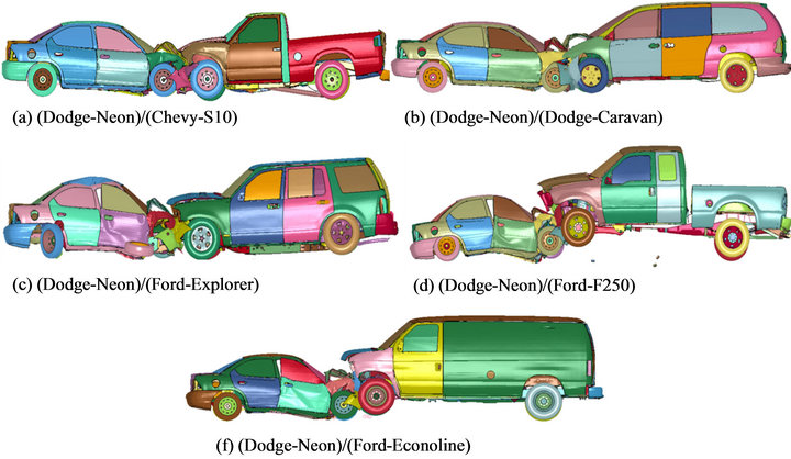 Use of Finite Element Analysis for the Prediction of Driver Fatality ...