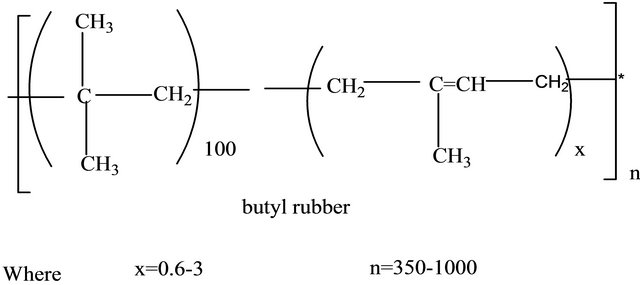 Evaluation of Some Insulated Greases Prepared from Rubber