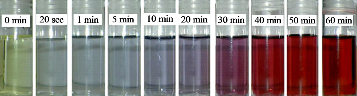 how to make a colloidal solution
