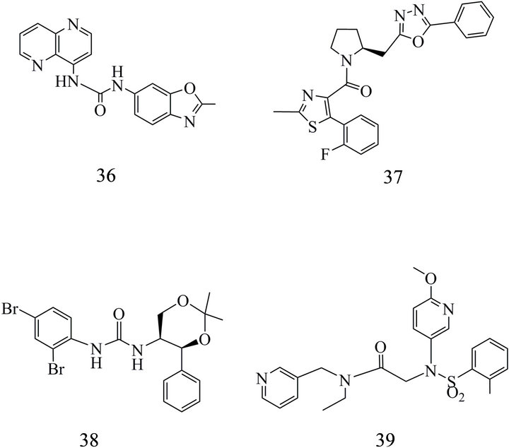 Non Peptide Ligands In The Characterization Of Peptide Receptors At