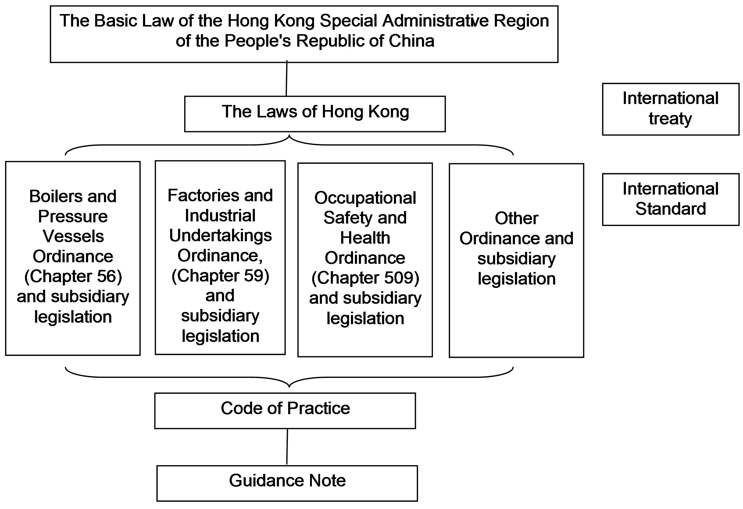 hong kong legal system After successfully completing the first year of the llb law programme you may  wish to apply to transfer to the llb law with another legal system (australia,.