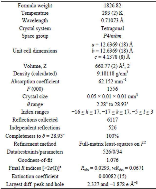Single Crystal XRay Diffraction Studies on Magnetic Ybsub5sub – Effective Communication Worksheets