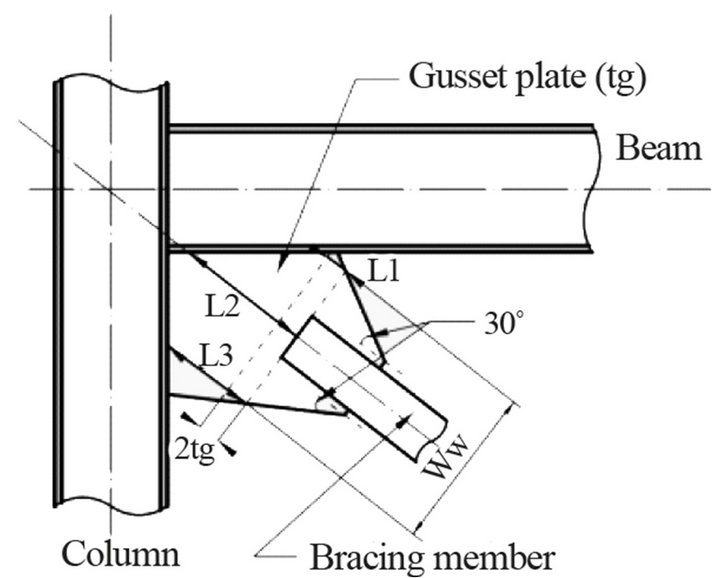 Simulating the seismic response of concentrically braced