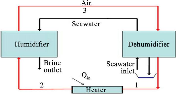 Humidifier Block Diagram - Smart Wiring Diagrams • on danby wiring diagram, estate wiring diagram, supco wiring diagram, little giant wiring diagram, humidifier to furnace wiring diagram, herrmidifier wiring diagram, a.o. smith wiring diagram, viking wiring diagram, broan wiring diagram, bionaire wiring diagram, lochinvar wiring diagram, payne wiring diagram, sears wiring diagram, toshiba wiring diagram, roper wiring diagram, johnson controls wiring diagram, amtrol wiring diagram, general wiring diagram, panasonic wiring diagram, crosley wiring diagram,
