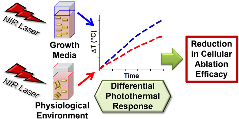 application of laser in dentistry pdf