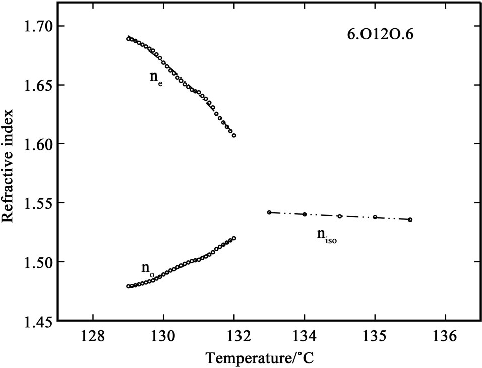 variation of conductance with temperature in Keywords: high temperature mosfet silicon carbide temperature variation effect 1 introduction the theoretical as well as the practical limitations of silicon for high temperature electronics have lead to the high temperature diffusion leakage current-dependent mosfet small-signal conductance.