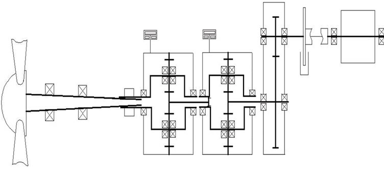 preliminary design support by integrating a reliability