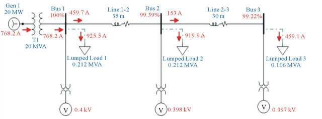 Simulation of Power Flow and Protection of a Limited Bus