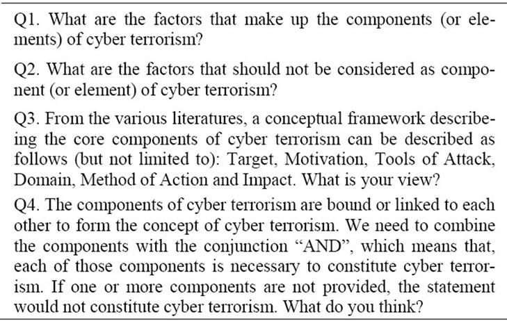 a discussion on the problem of cyber terrorism The question of cyber terrorism 1996 president clinton signed an executive order for a panel of experts to study the problem of cyber terrorism discussion.