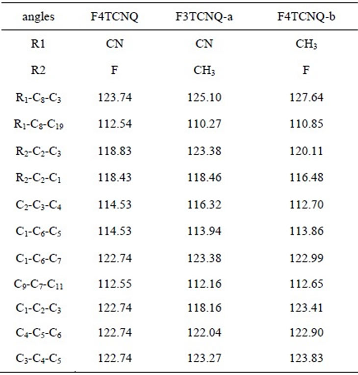 an analysis of bond angle in molecule Principal component analysis of molecular geometries of cis- and trans-c2h2x2  with x = f or cl  this is mainly due to the large cch bond angle of 1293o.