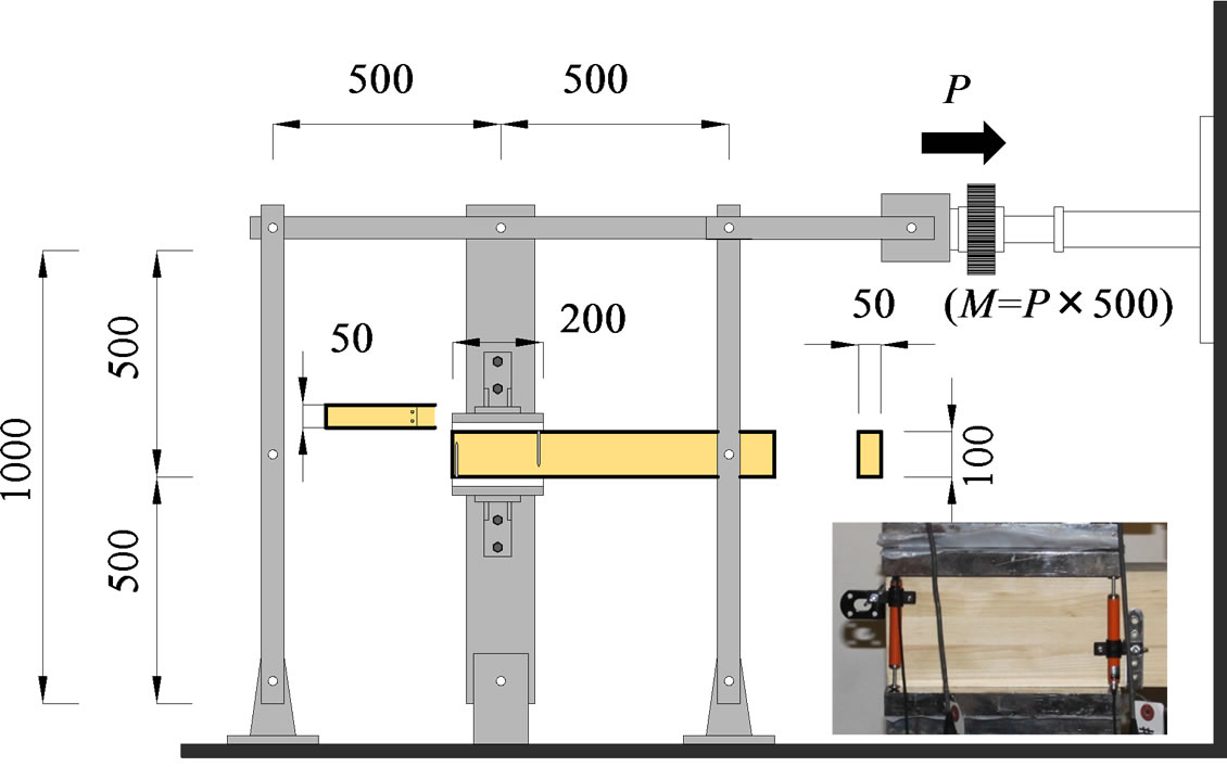 Prediction Of Reinforcement Effect By Screw On Triangular Embedment Cantilever Diagram Beam Rotation Test