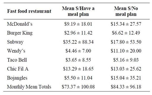 Cuanto cuesta el reduce fat fast en costa rica
