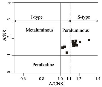 Geochemistry And Geochronology Of Peraluminous High K