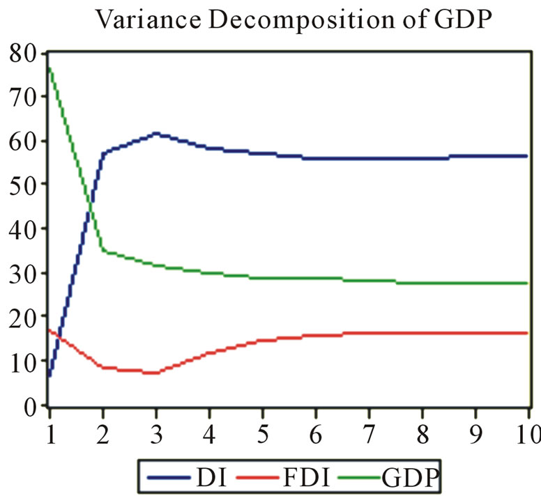 impact of fdi to china growth Doi: 107763/ipedr 2012 v52 10 the impact of china's economic growth and external debt on china's foreign direct investment (1982-2010.
