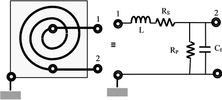how to find resistance using inductance