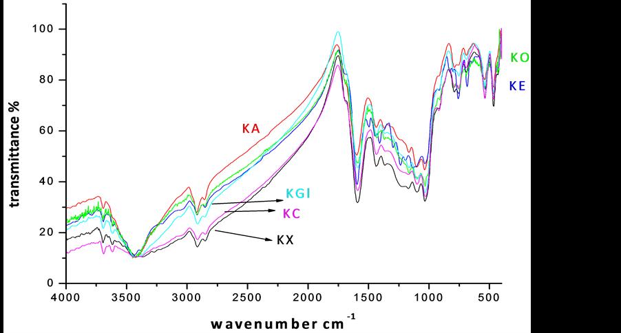 ka value of acetic acid