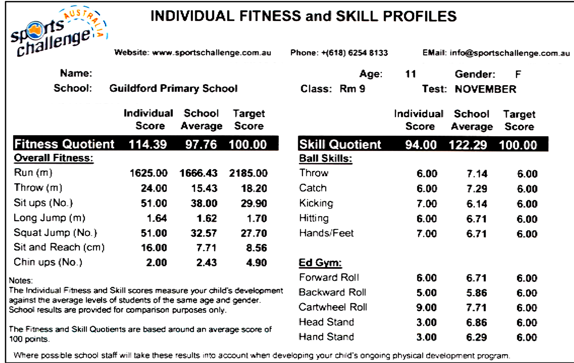 Individual Report Example For Test Components And Fitness And Skill Quotients Showing The Comparison With The School Average And Target Mean Scores