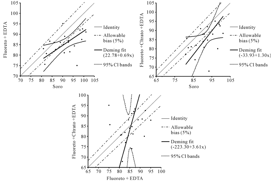 how different levels of processing effect Fermenting sludge from a broiler processing plant:  fermenting sludge from a broiler processing plant: effect of different levels of cane molasses in:.