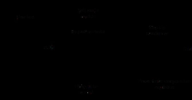 Single Line Diagram Starter Auto Electrical Wiring Diagram