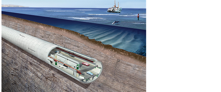New Model for Environmental Impact Assessment of Tunneling