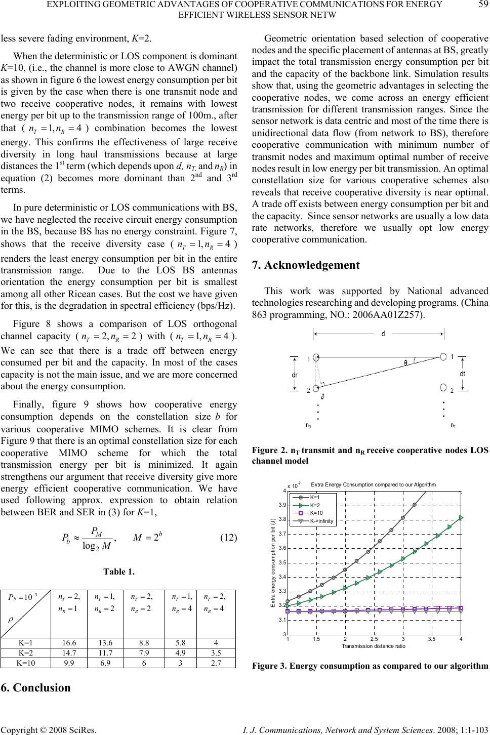 advantages of wireless sensor networks pdf