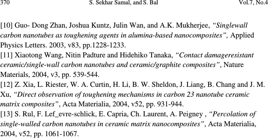 Carbon Nanotube Reinforced Ceramic Matrix Composites- A Review